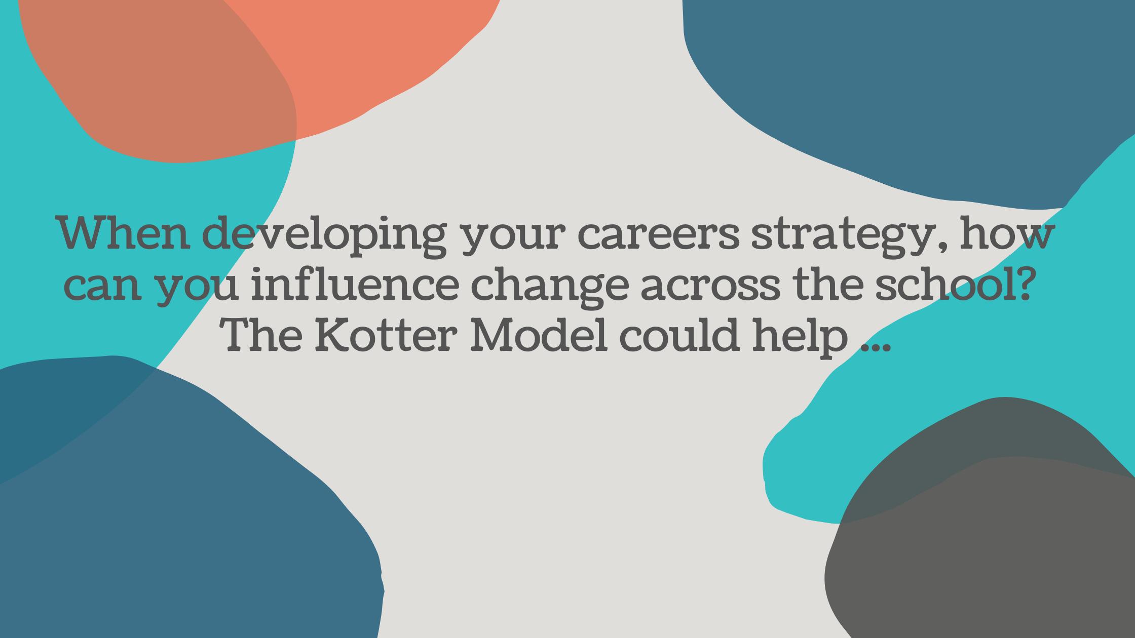 Kotter Model image